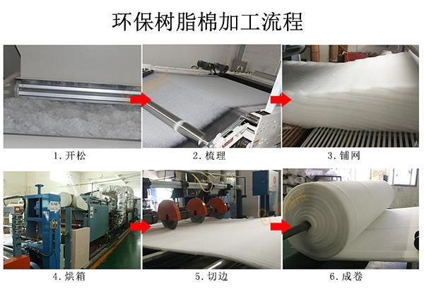环保树脂棉加工流程