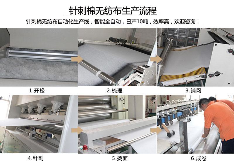 针刺棉无纺布生产流程