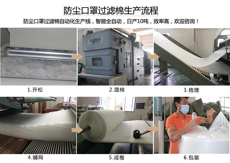防尘口罩过滤棉生产流程