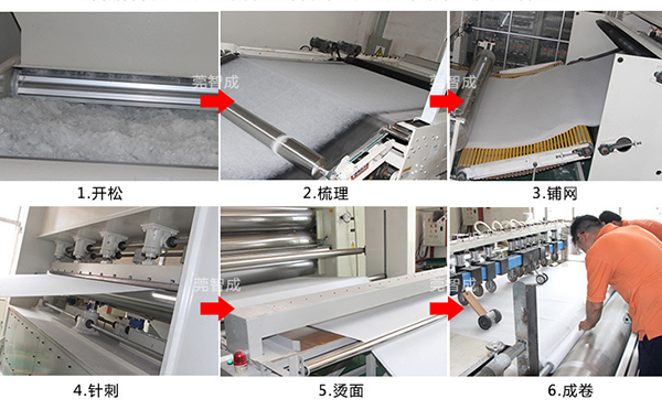 针棉的工艺流程