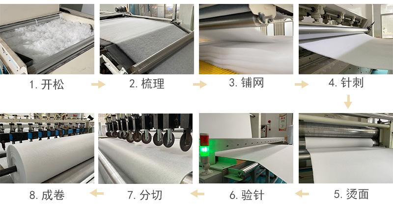 咖啡机滤芯过滤棉生产工艺