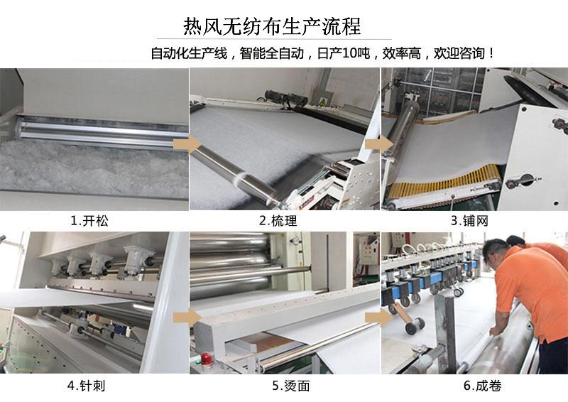 热风无纺布生产流程