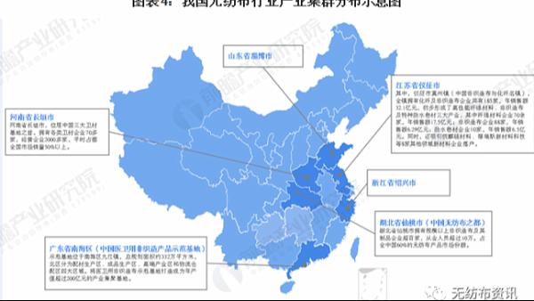 2020年中国无纺布行业市场发展现状与竞争格局分析