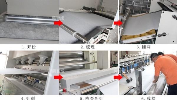 猪嘴口罩针刺棉的生产工序