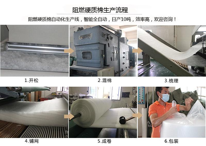 阻燃硬质棉生产流程