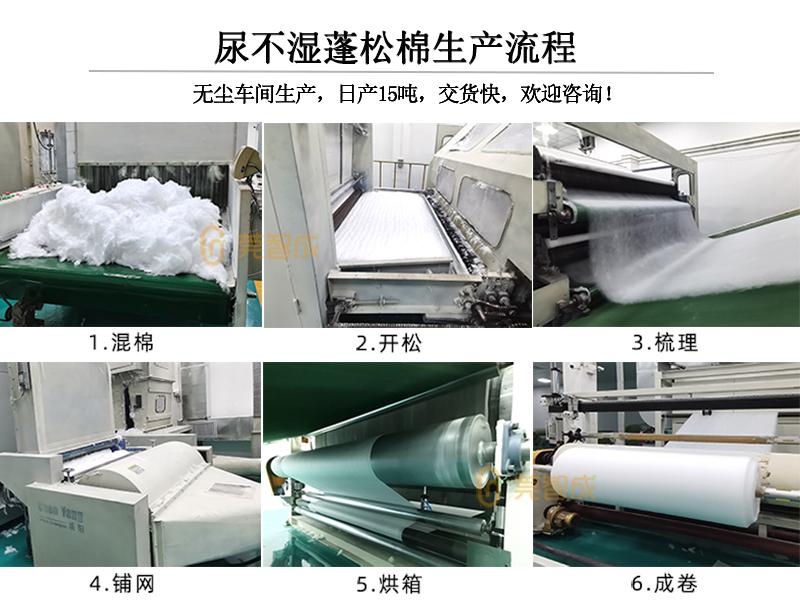 尿不湿蓬松棉生产流程