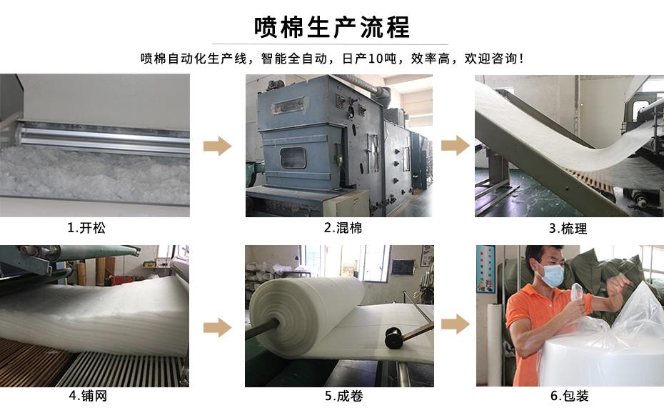 喷棉生产流程