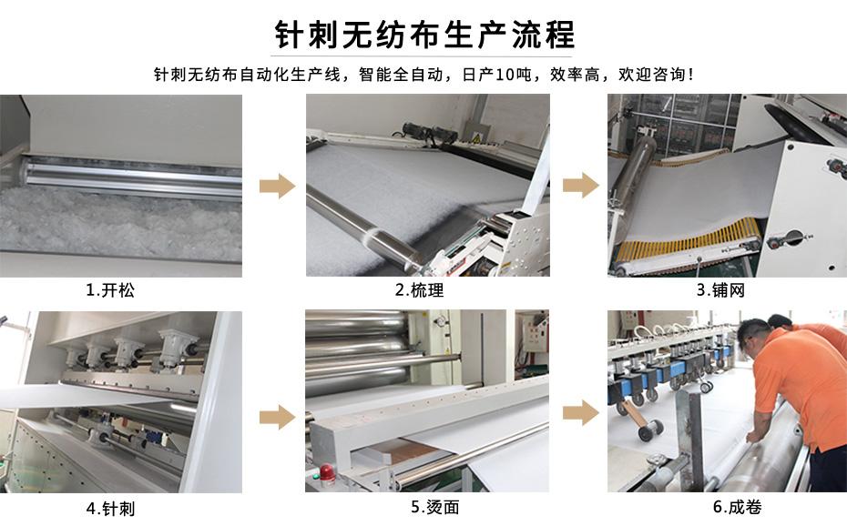 针刺无纺布生产流程