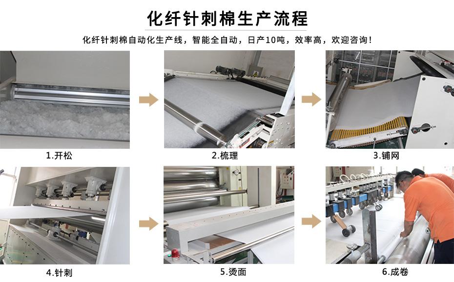 化纤针刺棉生产流程