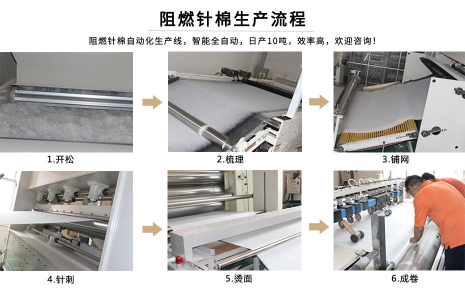 阻燃针棉生产流程