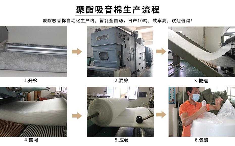 聚酯吸音棉生产流程