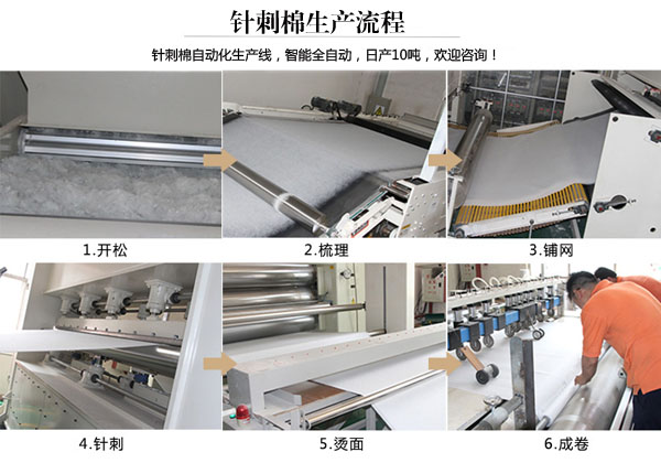 针刺棉生产流程