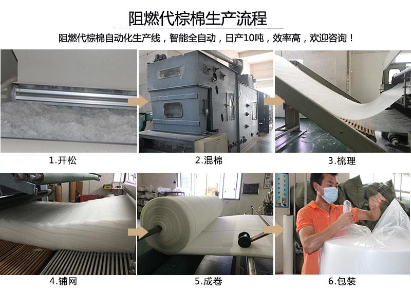 阻燃代棕棉生产流程