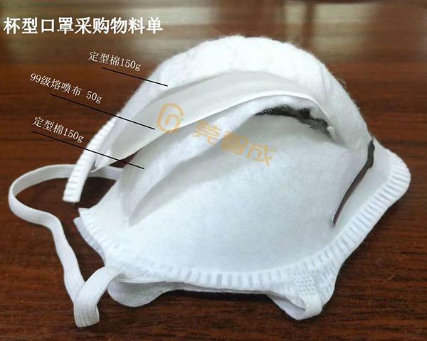杯型口罩结构图