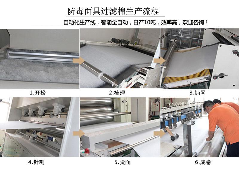 防毒面具过滤棉生产流程