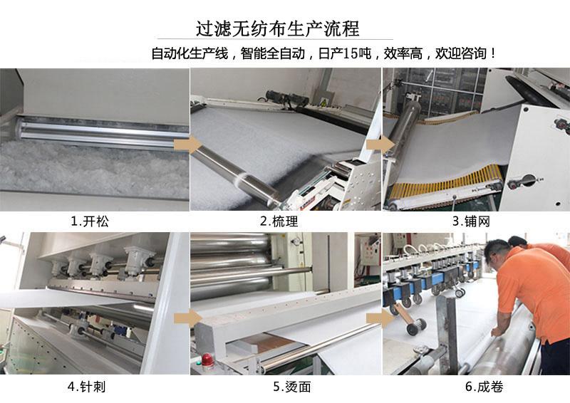 过滤无纺布生产流程